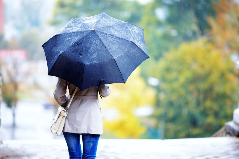 commercial umbrella insurance policy explained